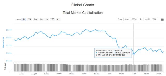 marketcap180122b